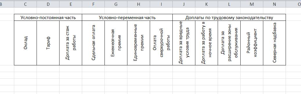 элементы планирования