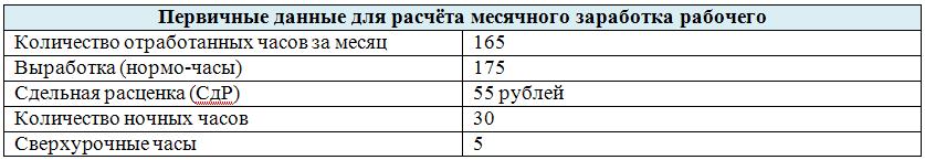 Расчёт месячного заработка